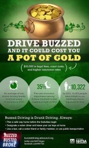 St. Patricks Day in LA.  Don't Drive Buzzed