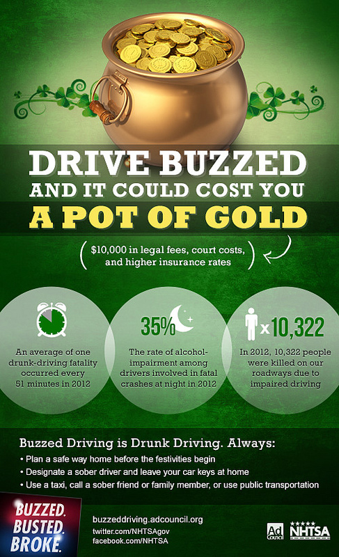 St. Patricks Day in LA. Don't Drive Buzzed